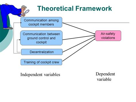 Theoretical framework of literature review jpg 960x720
