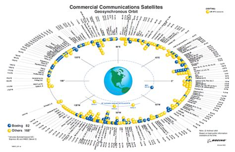 Geo satellite slots png 600x389